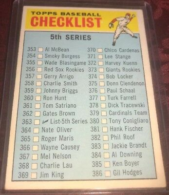 1966 Topps Baseball Checklist Card # 363, Clean !!!