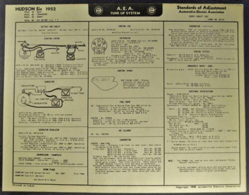 1952 Hudson Six Tune Up Chart Wiring Diagram Commodore Hornet Wasp Original 52