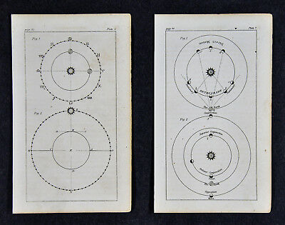 1845 Astronomy 2 Prints Solar System Diagrams - Zodiac Retrograde Planets Earth