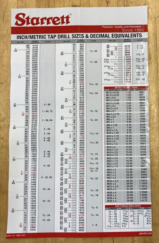 """Starrett Machinist Decimal Wall Chart Tap & Drill Sizes 23x38"""" LAMINATED Poster"""
