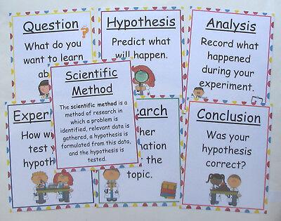 Scientific Method Poster (Educational Resource Bulletin Board Scientific Method Anchor Chart Posters )