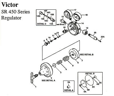 Repair Kit - Victor Sr450d 450 Oxy Reg Oxygen Regulator- Rebuild Parts Av450rk