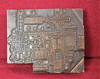 Antique Copper Print Block - Industrial Operation - Valve Int. - R. Conrader Co