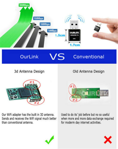 300Mbps USB Mini Nano Wireless WiFi LAN Network Receiver Card Adapter For PC USA Computers/Tablets & Networking