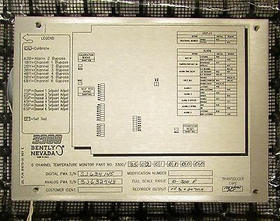 Bently Nevada 3300 35 02 01 01 0000 Six Channel Temperature Monitor