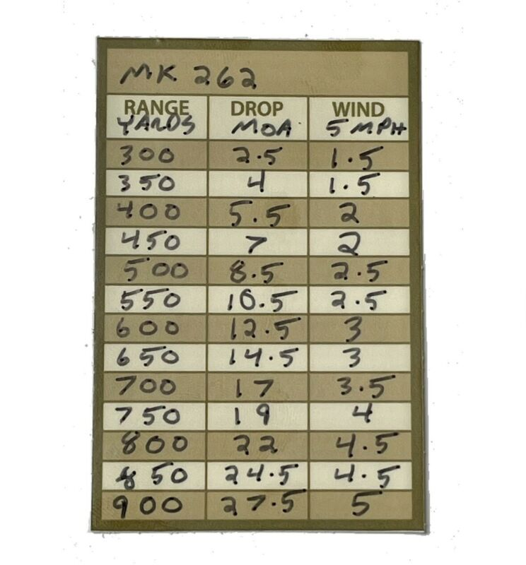 FDE Data Patch Vinyl Decal Sniper DOPE Card