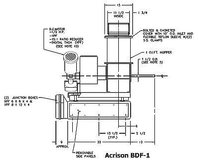 Acrison BDF-1 Explosionproof Volumetric Weigh Feeder & Controller - New Surplus