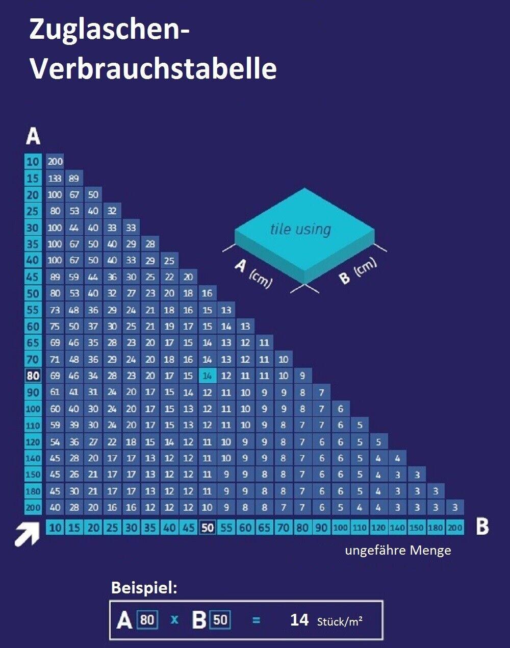 Keile blau für Fliesen-Nivelliersystem Verlegehilfe Fliesen Plan System