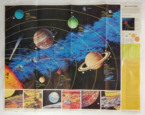 Vintage Rand McNally Map of Outer Space 1984 Poster