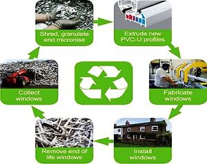"---  SAVE $ 1000's   ""  NATIONAL  RECYCLING  PROGRAM  """