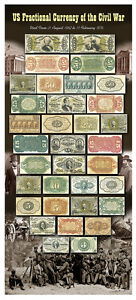US-Fractional-Currency-Poster