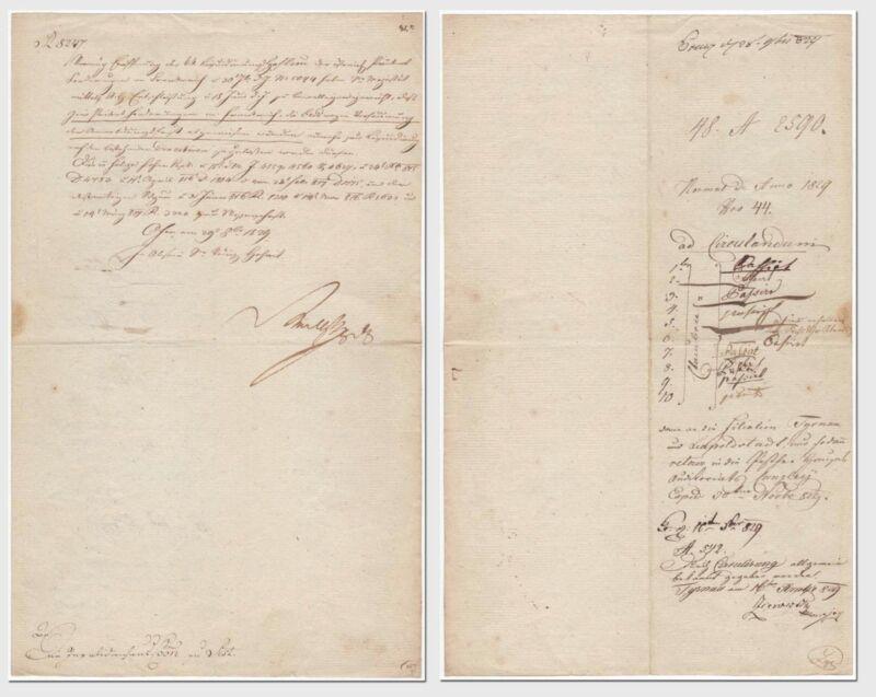 Josef Wenzel Radetzky (radetzky March) – Rare Letter Signed