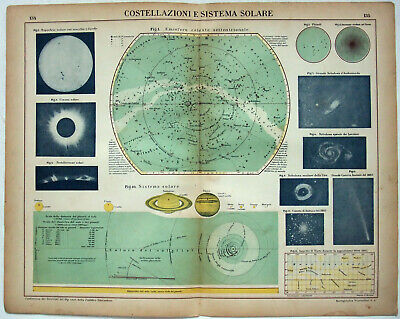Solar System - Original 1915 Charts by Kartographia Winterthur S.A. Astronomy