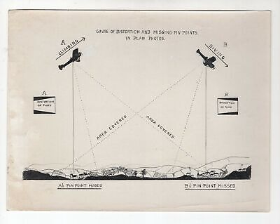 Pair Of WW1 Aerial Photograph Instruction Diagrams
