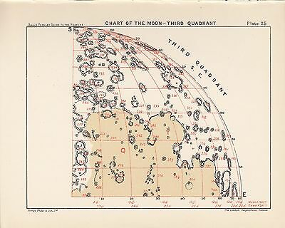 Antique Astronomy MOON QUADRANT Vintage Print Plate 1925 Ball's Guide to Heavens
