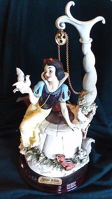 Florence Giuseppe Armani Snow White At The Well Al Pozzo Italy Figurine New Boxd