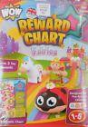 Reward Points & Incentive Programs