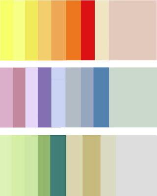 farbiges Papier DIN A4 80g/qm Kopierpapier Druckerpapier Bastelpapier Set farbig