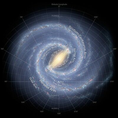 Milky Way Galaxy Map Poster 36X36 Big Hi Res