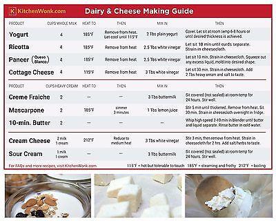 Cheese Making & Yogurt Making Guide Fridge Magnet | No Cultures Or Kits Needed!
