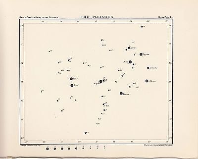 Antique Astronomy PLEIADES Print Plate 1925 Ball's Guide to Heavens