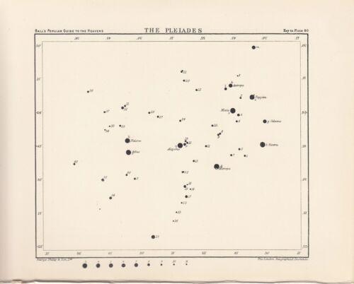 Antique Astronomy PLEIADES Print Plate 1925 Ball