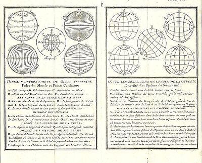 Antique engraving, Division Astronomique du globe terrestre