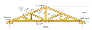 Truss and metal roofing