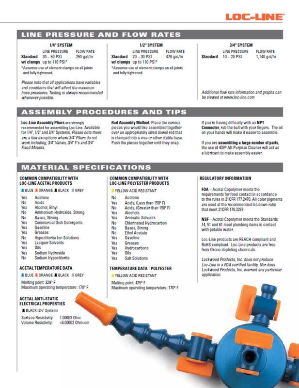 """1//2/""""Double Sockets for 1//2/""""Loc-Line® USA Original Modular Hose System #51811 4"""