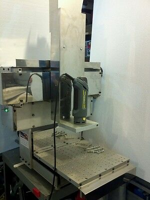 Cnc Software | Owner's Guide to Business and Industrial