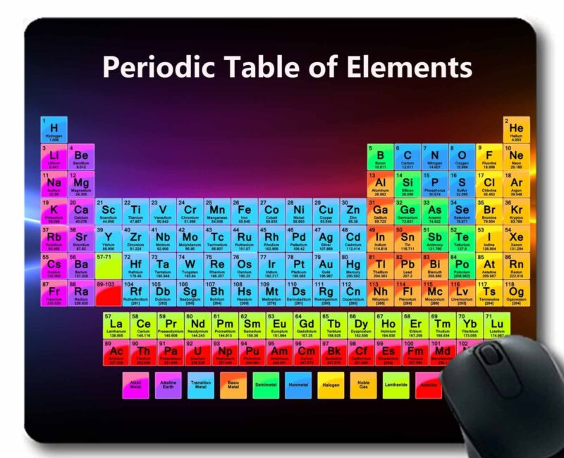 Mouse Pads,2019 Periodic Table of Elements Mouse Pad,School Home Large Mousepad