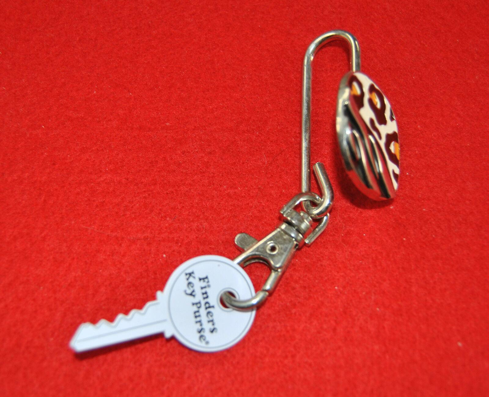 Key Finders By Alexx