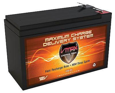 VMAX V10-63F1 10ah 12V AGM battery upgrade for Best Technologies PATRIOT 420