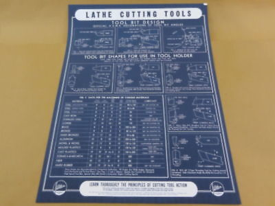 ATLAS PRESS CO. LATHE CUTTING TOOLS & DESIGN CHART MACHINIST LATHE SHOP POSTER