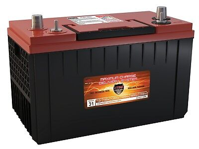 Used Batteries For Sale >> Semi Truck Battery