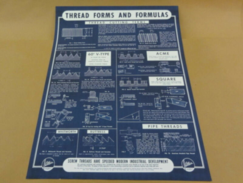 ATLAS PRESS CO THREAD FORMS & FORMULAS CHART MACHINIST LATHE TOOL SHOP POSTER