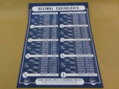 ATLAS PRESS CO DECIMAL EQUIVALENTS CHART MACHINIST LATHE TOOL SHOP POSTER
