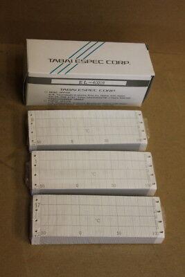Chart Recorder Paper Z Fold Strip 100 Mm El-40009 Tabai Espec Lot Of 3