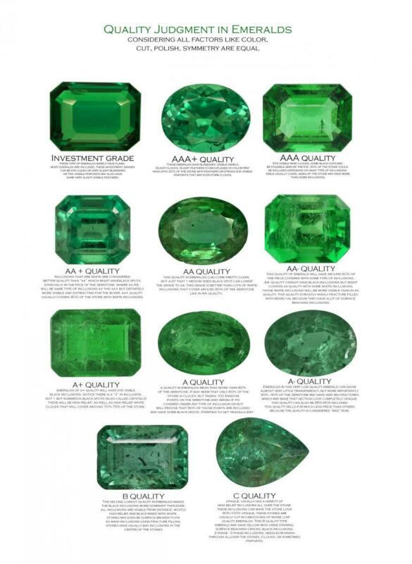 emerald gemstone grading and buying all in one guide ebay