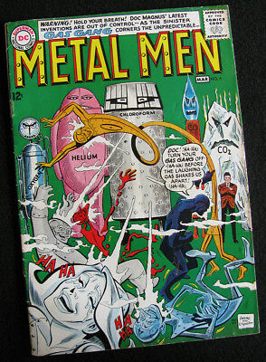 METAL MEN 6 (1964) 1ST GAS GANG APPEARANCE! FN! LOTS OF LARGE PHOTOS!