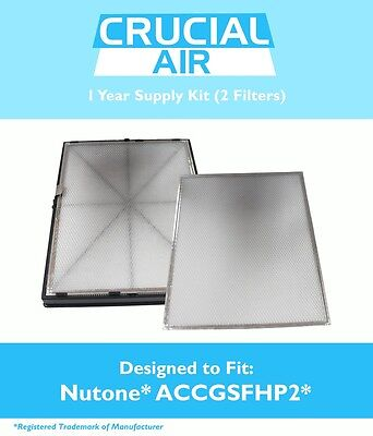 REPL Broan Nutone 1 Year Supply Kit 2 PreFilters 1 HEPA Filter Part # ACCGSFHP2 - Part Supply