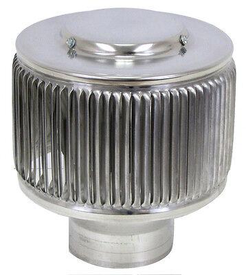 Aura Pvc Vent 3 In Radon Mitigation Schedule 40 80 Active Ventilation Exhaust