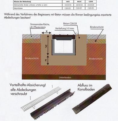 3x Bielbet Schlitzrinne H5,5cm 5,5cm Kunststoff Entwässerungsrinne 1m 3er Set