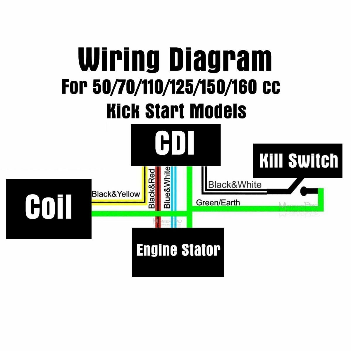 Spark Plug Coil Cdi For 90cc 125cc 140cc 150cc Dirt Quad Pit Crf50 Kick Start Wiring Diagram Zongshen Lifan