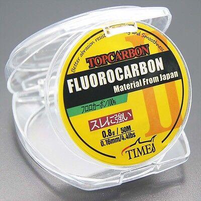 флюрокарбон форум