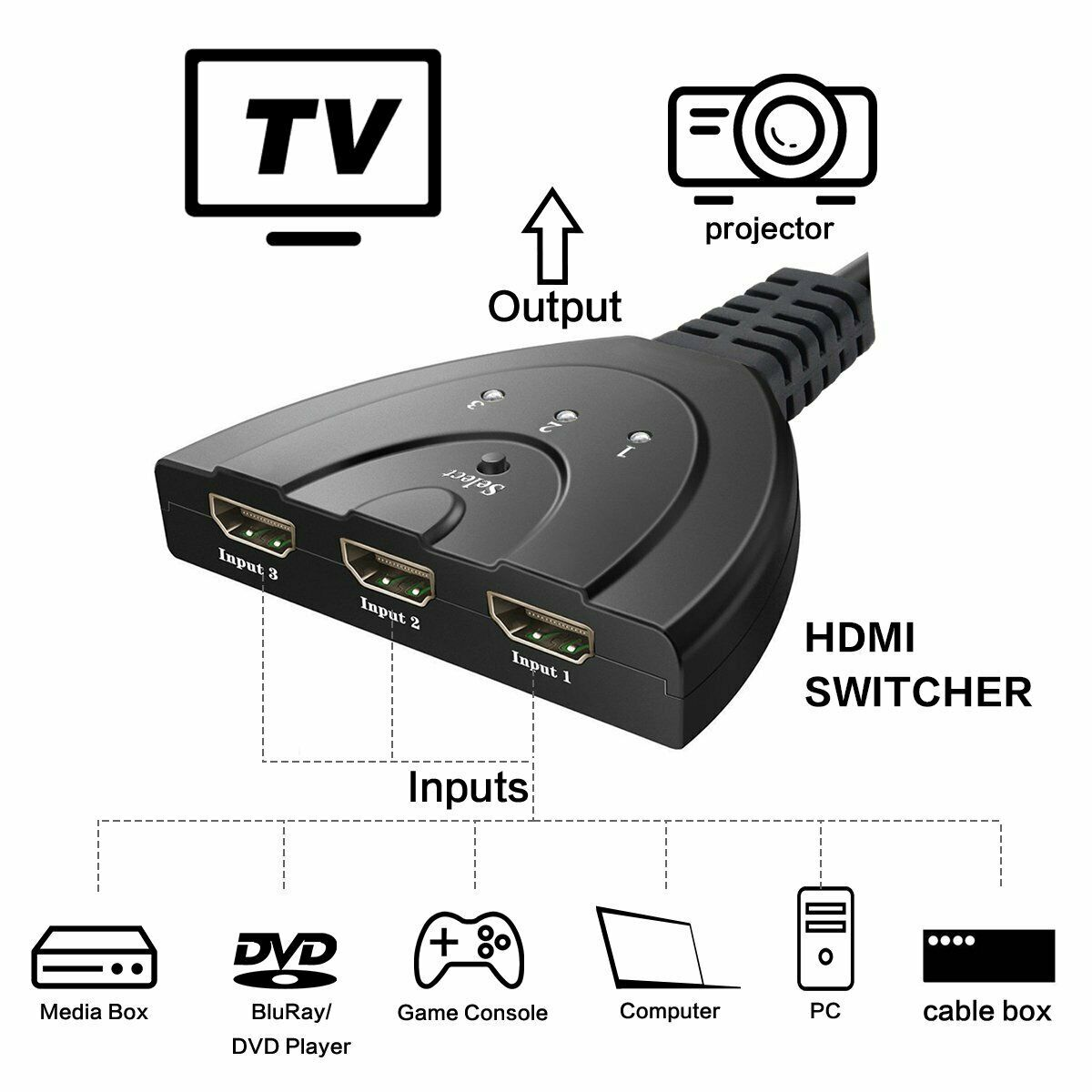 3 Hdmi Port Switch Switcher Splitter HUB Box Cable For HDTV 1080P Xbox PS4 USA Consumer Electronics