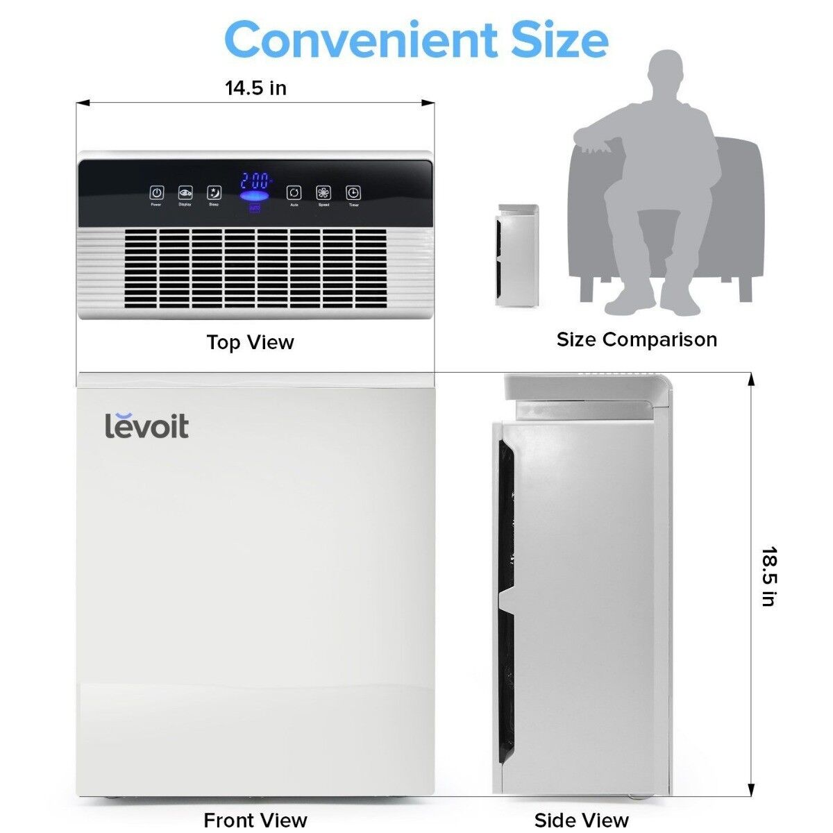 Levoit LV-PUR131 Air Purifier with True HEPA Filter, Odor Allergies Eliminator,