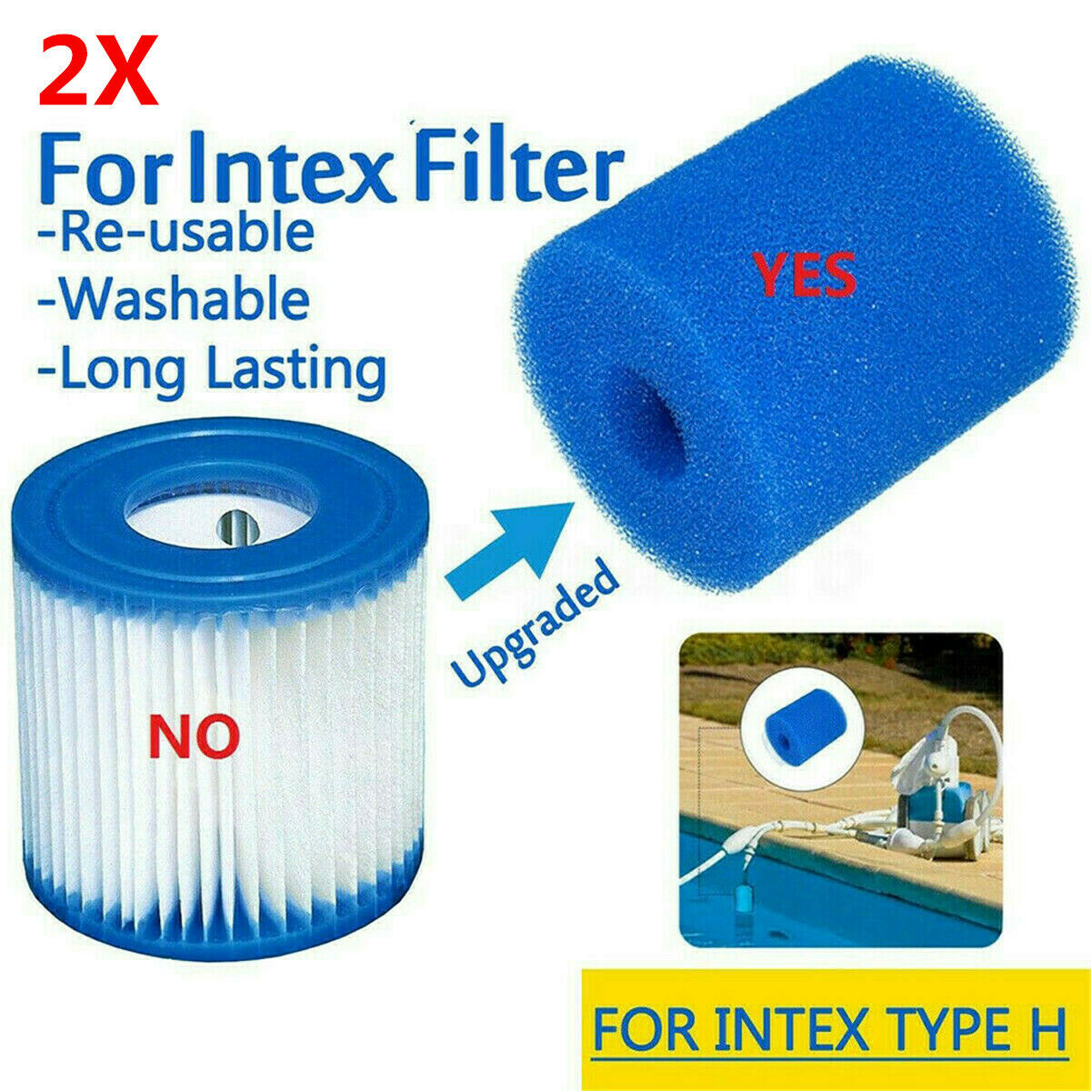 2X For Intex Type H Reusable Washable Swimming Pool Filter F