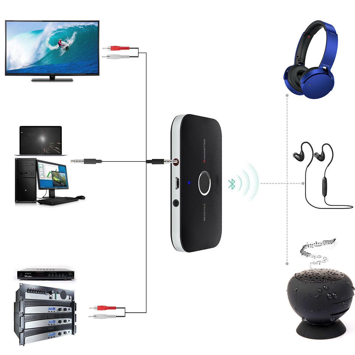 2in1 Wireless Bluetooth Transmitter & Receiver A2DP Home Stereo TV Audio Adapter Computers/Tablets & Networking