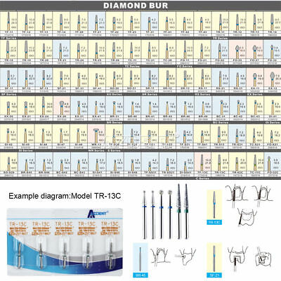 54 Types Mani F Dental Diamond Burs For High Speed Handpiece Azdent 5pcsbox